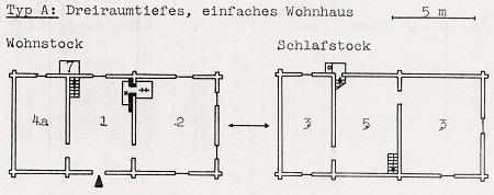 Langhaus Grundriss